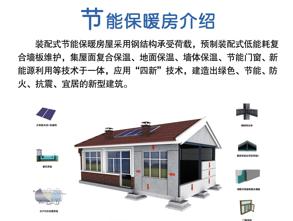 装配式节能保暖房